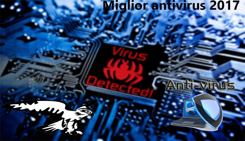 Che antivirus scegliere per il proprio computer – 2017